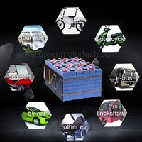 60V 72Ah Lithium Battery Packs