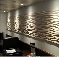 Wall Paneling Services