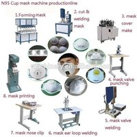 Ultrasonic Cup N95 Non Woven Dust Respirator Mask Making Machine