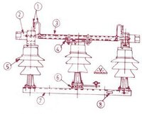 11 KV to 33KV Isolator