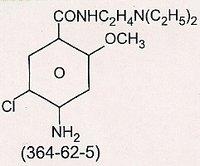 Metoclopramide B.P.