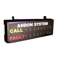 Andon Display Board