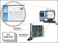 Capture Telemetry Solution
