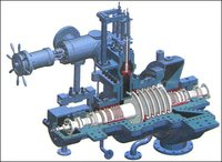 Back Pressure Turbine With Non-Automatic Extraction