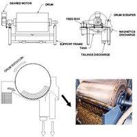 Industrial Magnetic Drum Separators