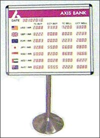 Foreign Exchange Rate Display
