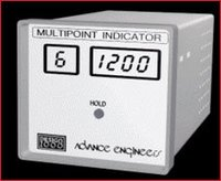 Multipoint Indicators