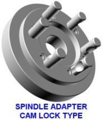 Spindle Adapter Cam Lock Type