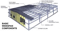 Pre Engineering Metal Building Structure