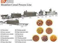 Breakfast Cereal Process Line