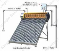 Pressure Solar Water Heater