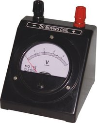 Educational Meter