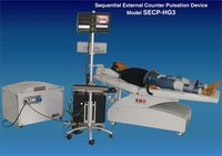 ECP HG3 - External Counter Pulsation Device