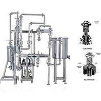 Candle Filter System