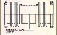 Double Expansion Joints
