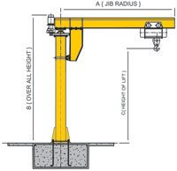 Self Supported Pillar Mounted Type Jib Cranes