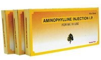 Aminophyline Injection I P