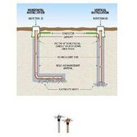 Earthing And Arrestor Materials