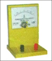 Demonstration Meters