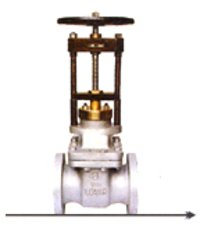 Hand Wheel Operated Parallel Slide And Blow Of Valves