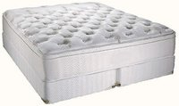 Bonnel Spring Elegant Mattresses