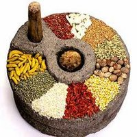 Ground Compounded Spices