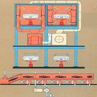 Bake Oven System