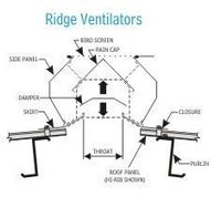 Ridge Ventilators