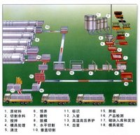 Autoclaved Concrete Block Machine