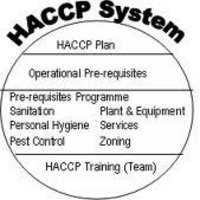 Haccp Certification For Food, Herbal, Agriculture Industry