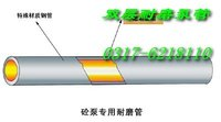 High Wear Resistance Pipes