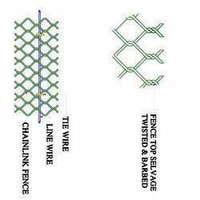 Industrial Chain Link Fabric