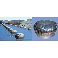 Industrial Roof Turbo Ventilators