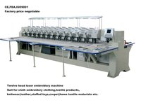 Garment Embroidery Cutting Machine