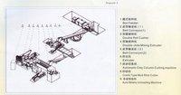 Clay Brick Machine Line JKR Series