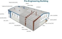 Pre Engineered Building