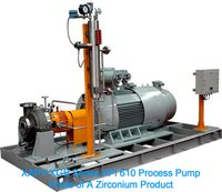 Acid Pumps
