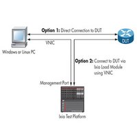 Excel Sheet , Network Validation Service