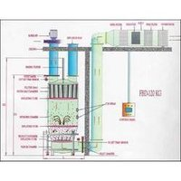 PLC Validation Of Fluid Bed Dryer