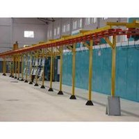 Converised Powder Coating Plant For American Power System