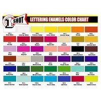 Enamels Paints