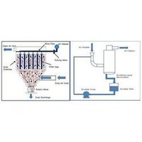 Pollution Control Systems