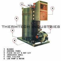 Oil/ Gas Fired Thermic Fluid Heater