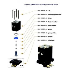 Relay Solenoid Valve
