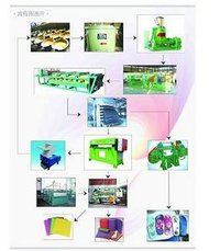 EVA Rubber-Plastic Foaming Producing Line