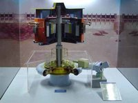 Hydro Power Station Turbine Model