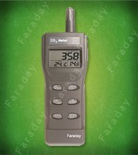 Co2 Meter Handheld