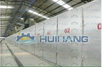 2~50 Million Sqm Gypsum Board Production Line