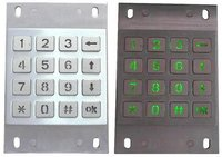 IP65 Vandalproof Backlight Metal Numeric Keypad