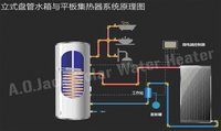 Solar Hot Water Heater System